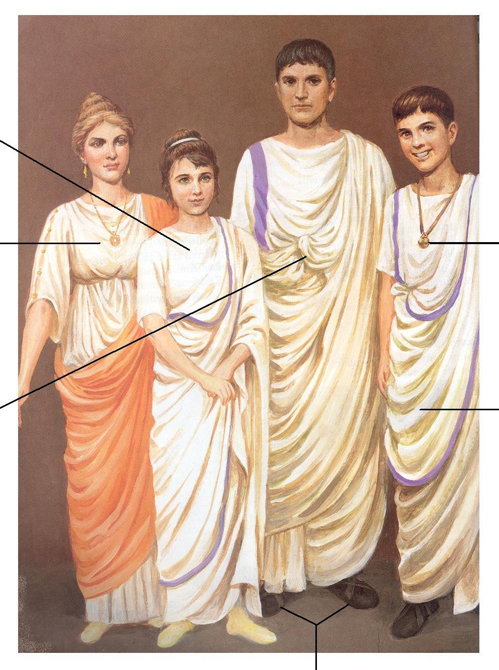 roman clothing Clothing in ancient rome is most commonly known by the toga and stola the cloth was made from wool, linen or hemp cotton and.